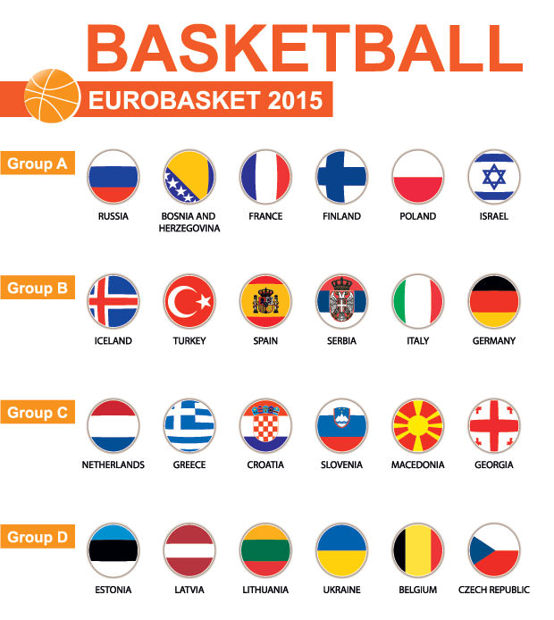 Basketball, Eurobasket 2015, All Groups, All Flags. Vector Image.